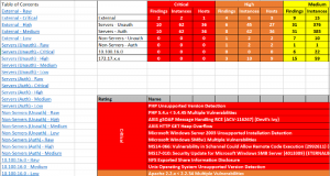 image of dashboard report
